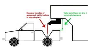 5th wheel to gooseneck adapter 4